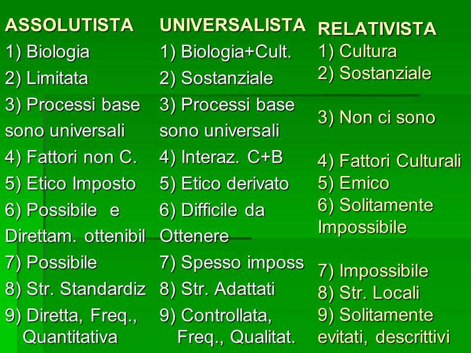ASSOLUTISTA 1) Biologia 2) Limitata 3) Processi base sono universali 4) Fattori non C. 5) Etico Imposto 6) Possibile e Direttam. ottenibil 7) Possibile 8) Str. Standardiz 9) Diretta, Freq., Quantitativa