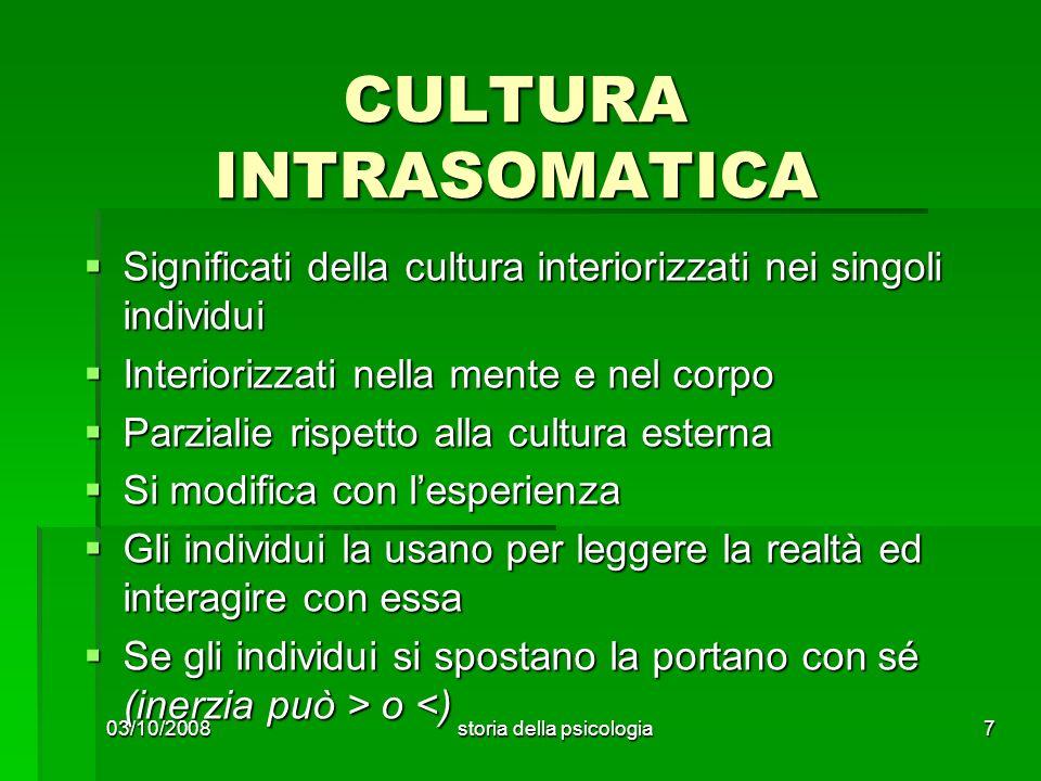CULTURA INTRASOMATICA