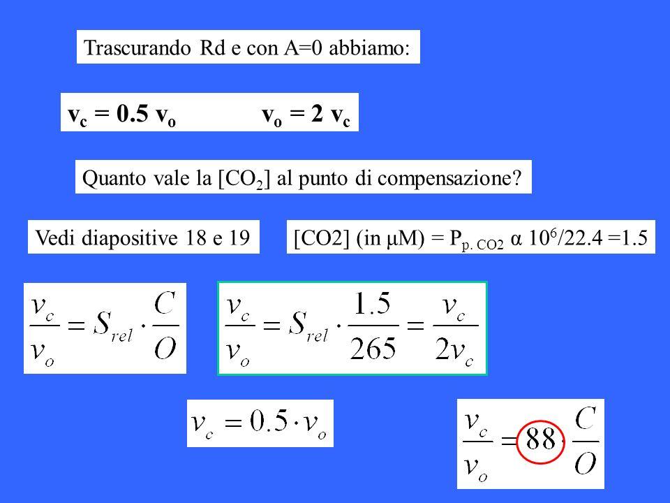 vc = 0.5 vo vo = 2 vc Trascurando Rd e con A=0 abbiamo: