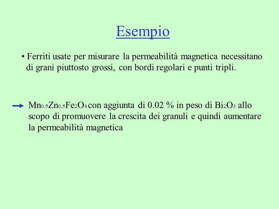 Esempio Ferriti usate per misurare la permeabilità magnetica necessitano. di grani piuttosto grossi, con bordi regolari e punti tripli.