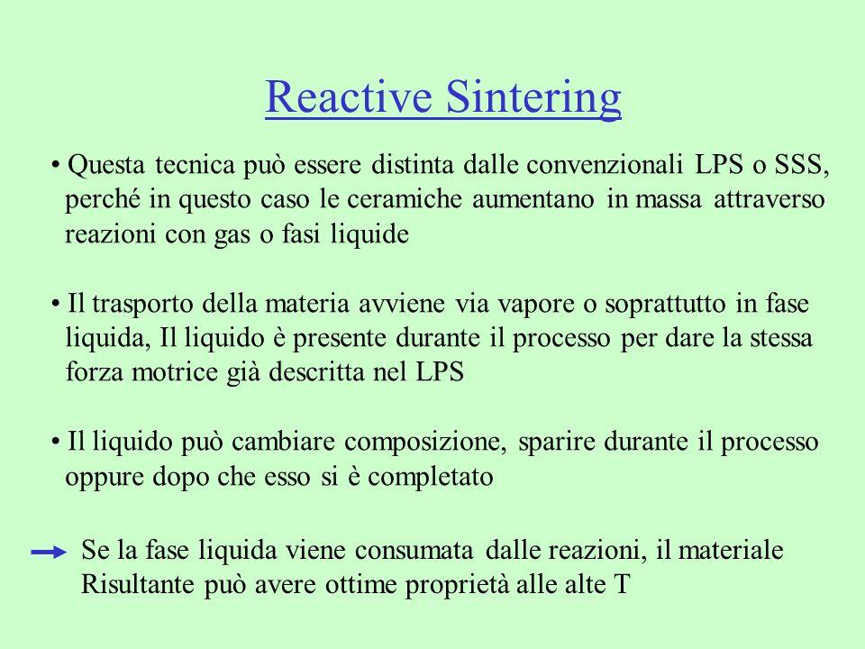 Reactive Sintering Questa tecnica può essere distinta dalle convenzionali LPS o SSS,