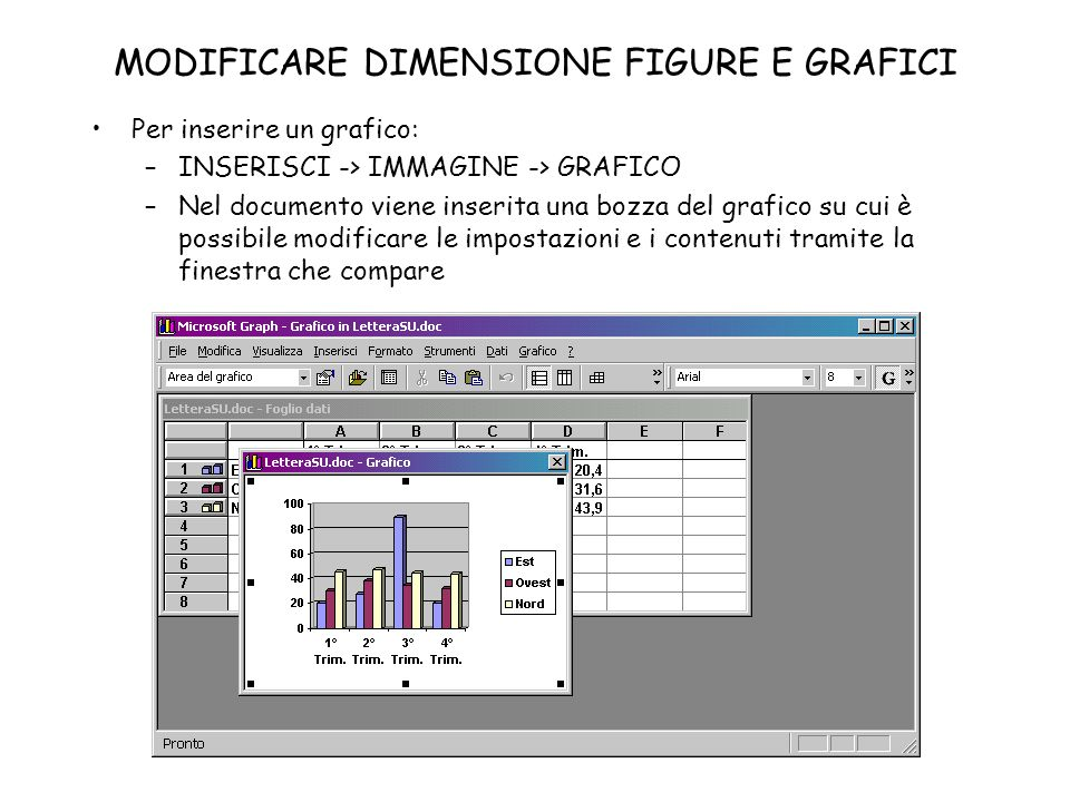 MODIFICARE DIMENSIONE FIGURE E GRAFICI