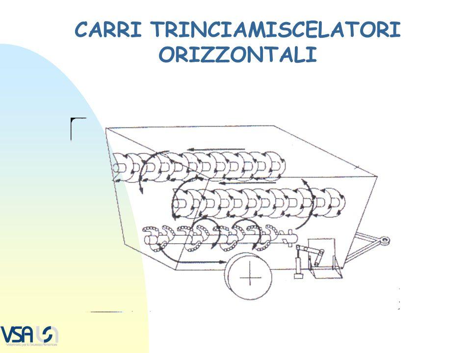 CARRI TRINCIAMISCELATORI ORIZZONTALI