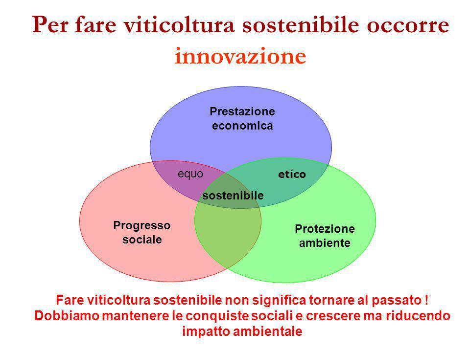 Per fare viticoltura sostenibile occorre innovazione
