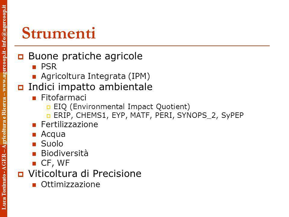 Strumenti Buone pratiche agricole Indici impatto ambientale