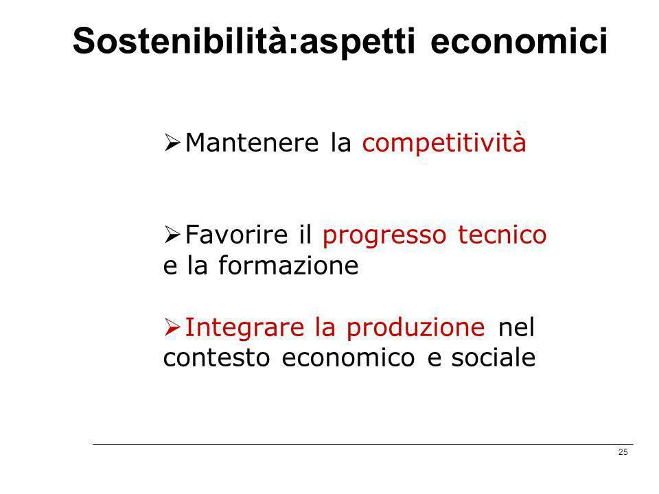 Sostenibilità:aspetti economici