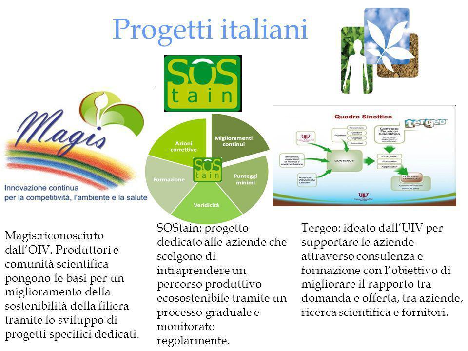 Progetti italiani
