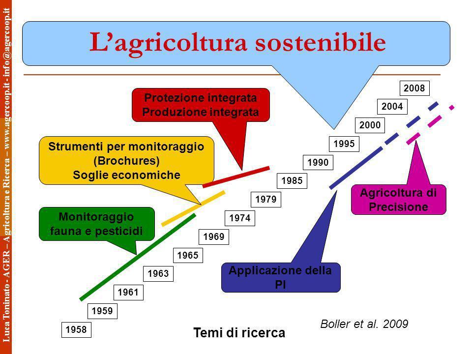 L'agricoltura sostenibile