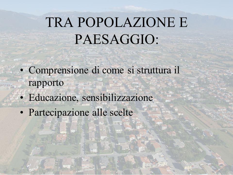 TRA POPOLAZIONE E PAESAGGIO: