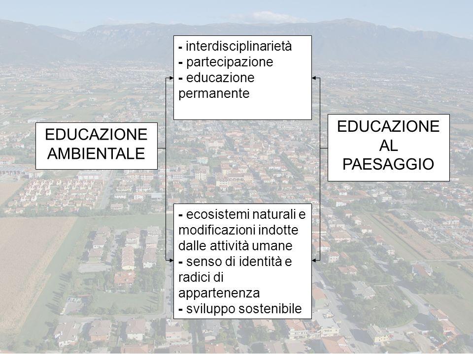 EDUCAZIONE AMBIENTALE EDUCAZIONE AL PAESAGGIO