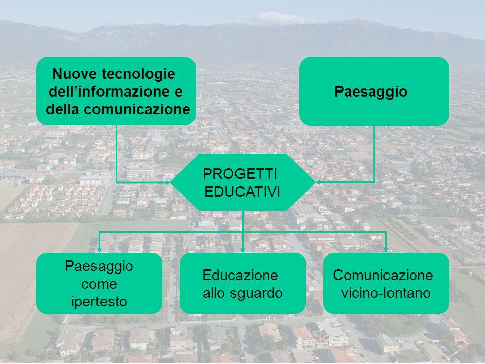 Nuove tecnologie dell'informazione e. della comunicazione. Paesaggio. PROGETTI. EDUCATIVI. Paesaggio.