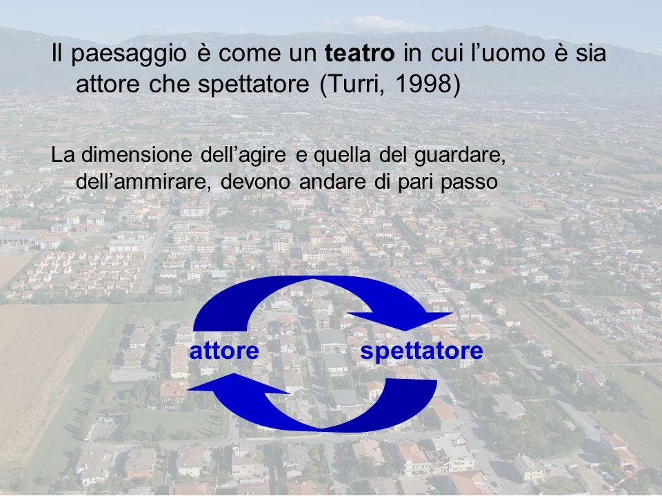 Il paesaggio è come un teatro in cui l'uomo è sia attore che spettatore (Turri, 1998)