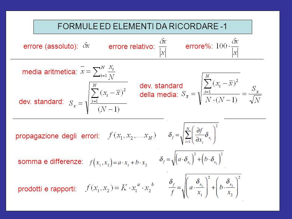 FORMULE ED ELEMENTI DA RICORDARE -1
