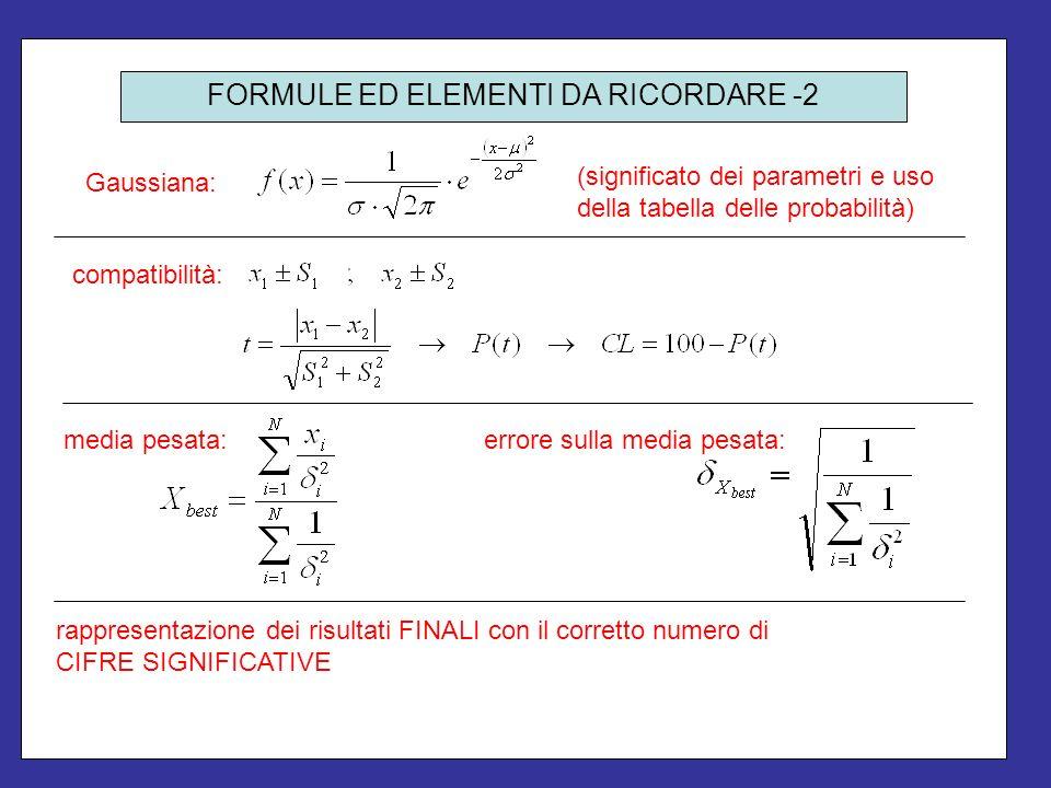 FORMULE ED ELEMENTI DA RICORDARE -2