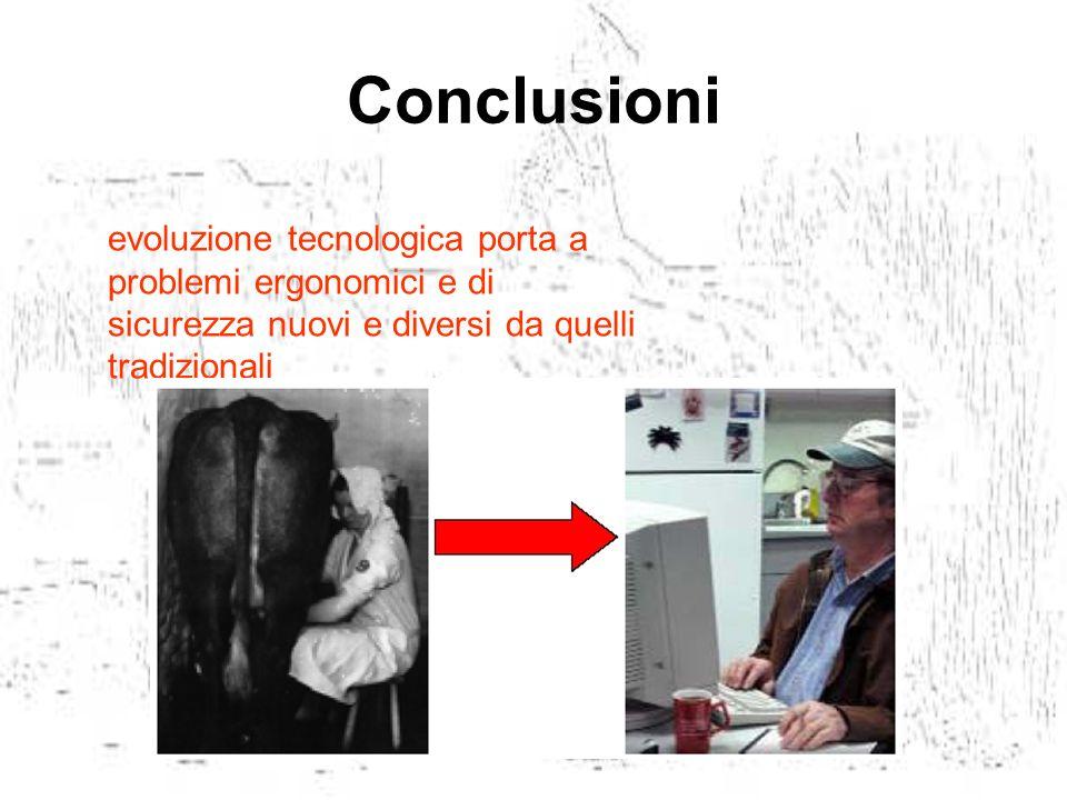Conclusioni evoluzione tecnologica porta a problemi ergonomici e di sicurezza nuovi e diversi da quelli tradizionali.