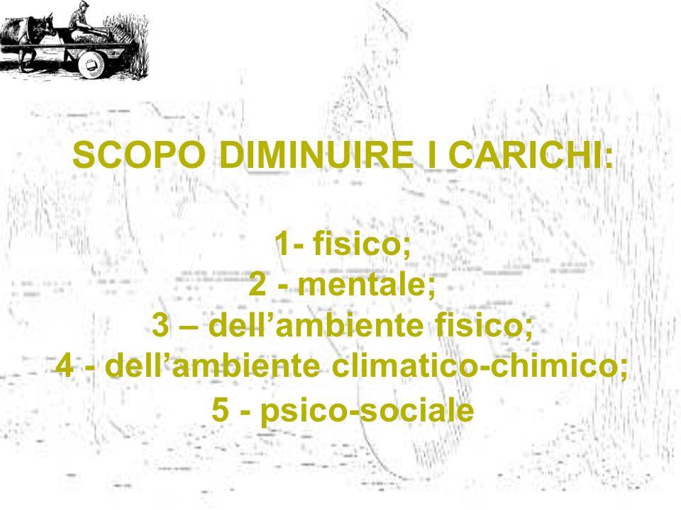 SCOPO DIMINUIRE I CARICHI: 1- fisico; 2 - mentale; 3 – dell'ambiente fisico; 4 - dell'ambiente climatico-chimico; 5 - psico-sociale