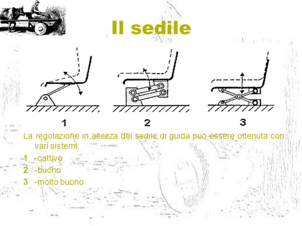 Il sedile La regolazione in altezza del sedile di guida può essere ottenuta con vari sistemi: 1 -cattivo.