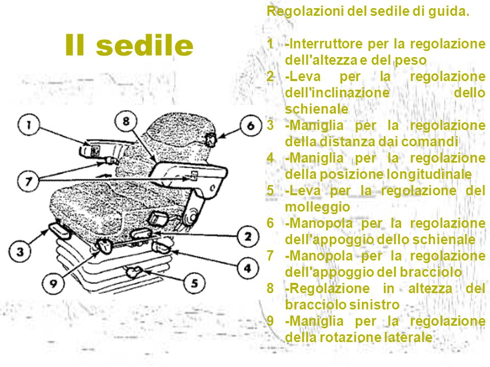 Il sedile Regolazioni del sedile di guida.