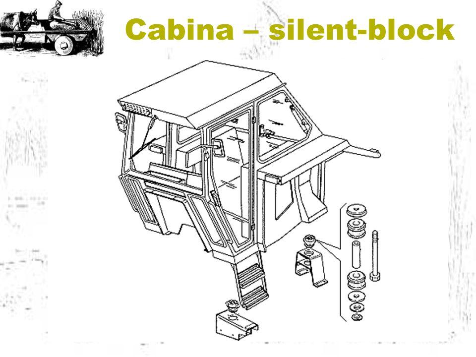 Cabina – silent-block