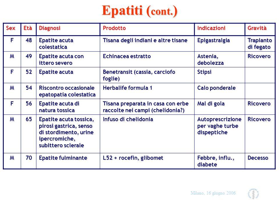 Epatiti (cont.) Sex Età Diagnosi Prodotto Indicazioni Gravità F 48