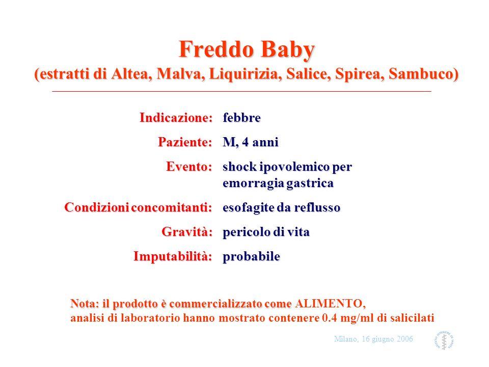 Freddo Baby (estratti di Altea, Malva, Liquirizia, Salice, Spirea, Sambuco)