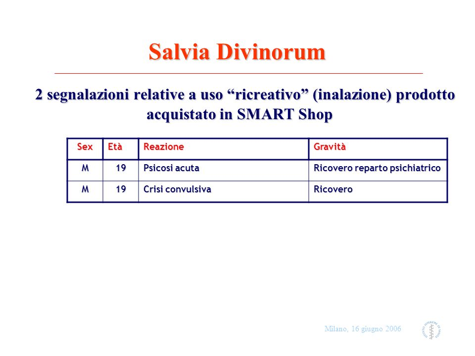 Salvia Divinorum 2 segnalazioni relative a uso ricreativo (inalazione) prodotto acquistato in SMART Shop.