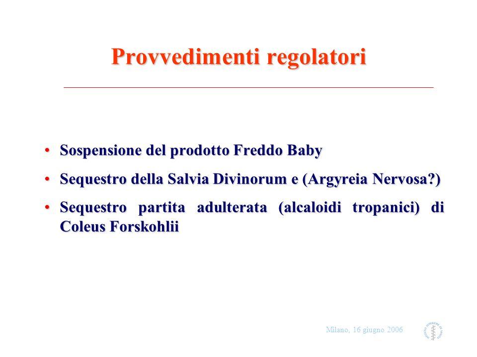 Provvedimenti regolatori