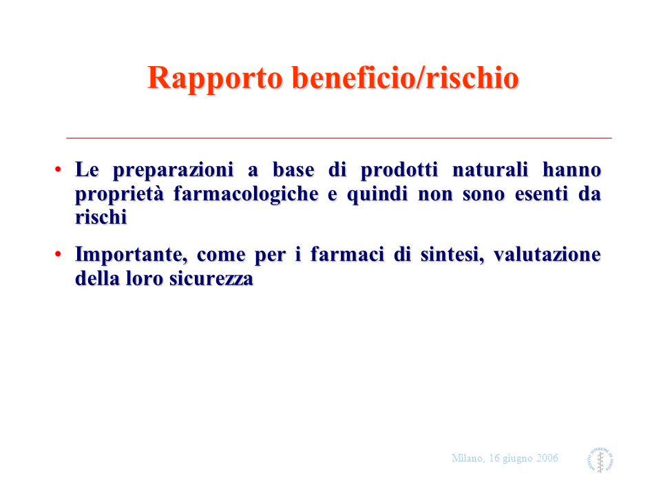 Rapporto beneficio/rischio