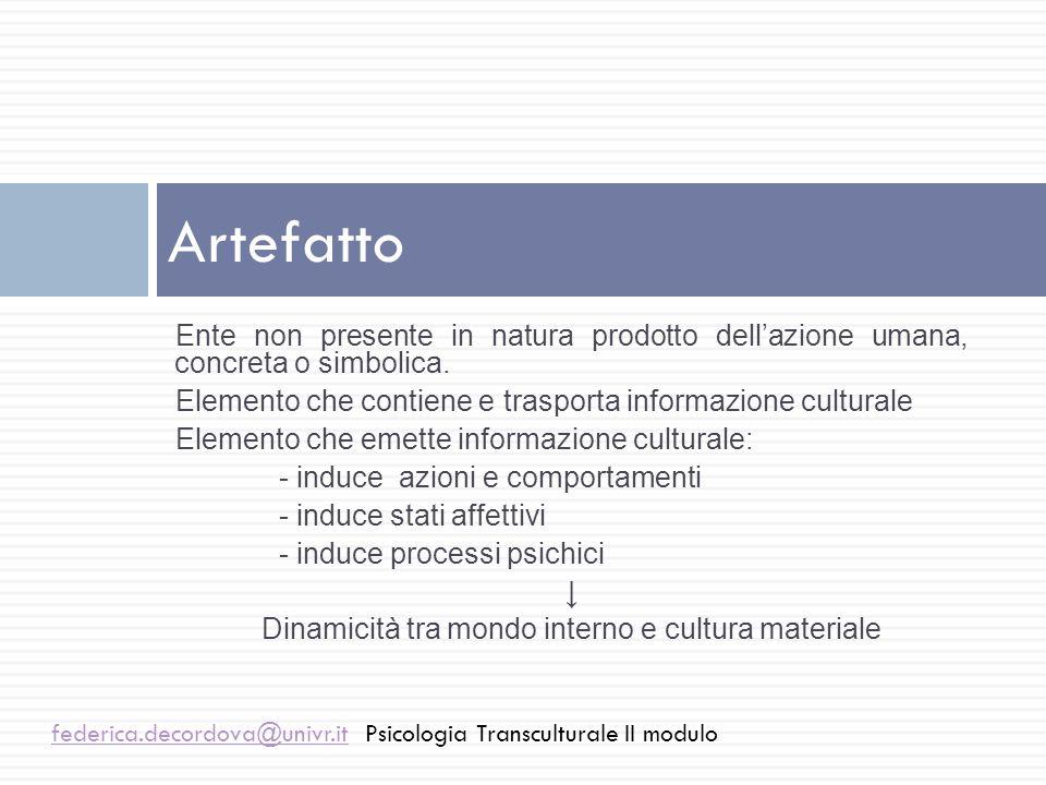 Dinamicità tra mondo interno e cultura materiale