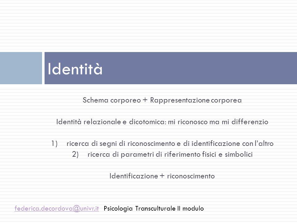 Identità Schema corporeo + Rappresentazione corporea