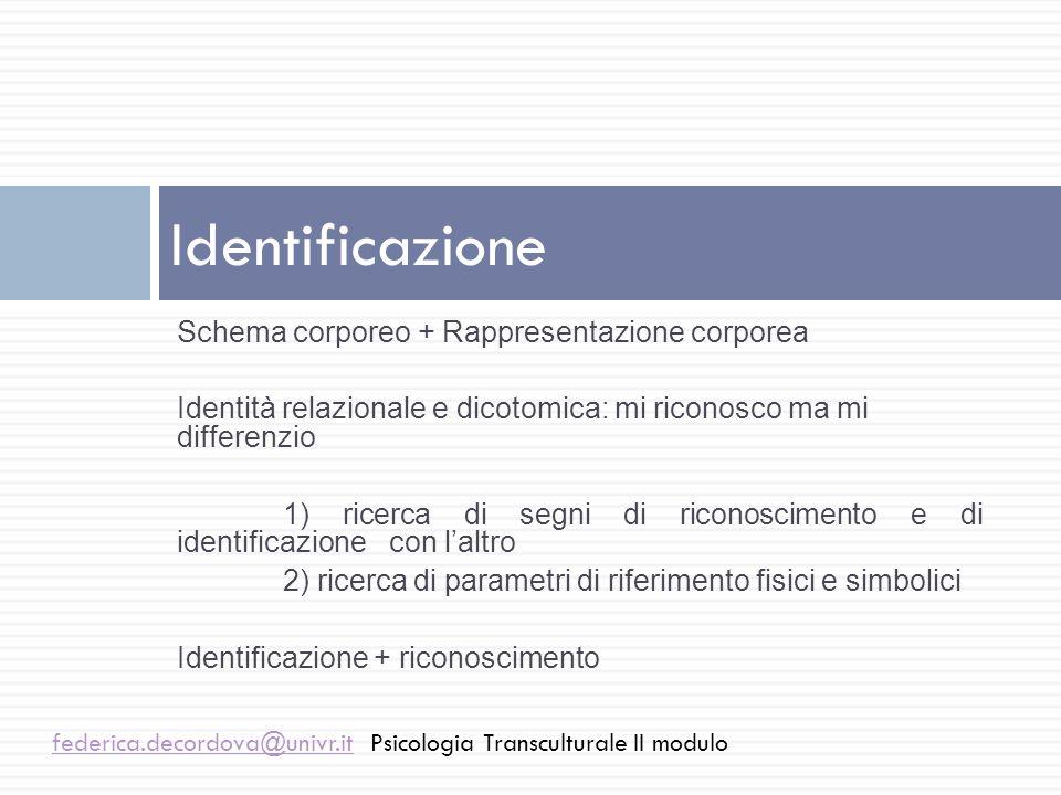 Identificazione Schema corporeo + Rappresentazione corporea