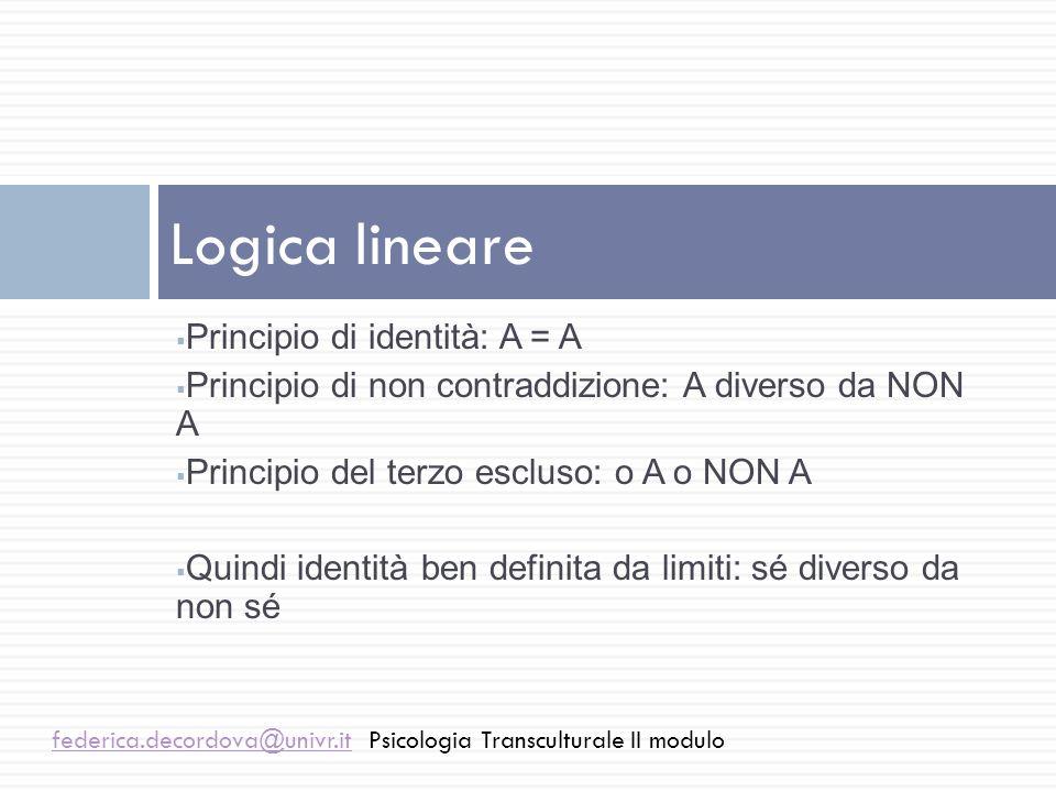 Logica lineare Principio di identità: A = A