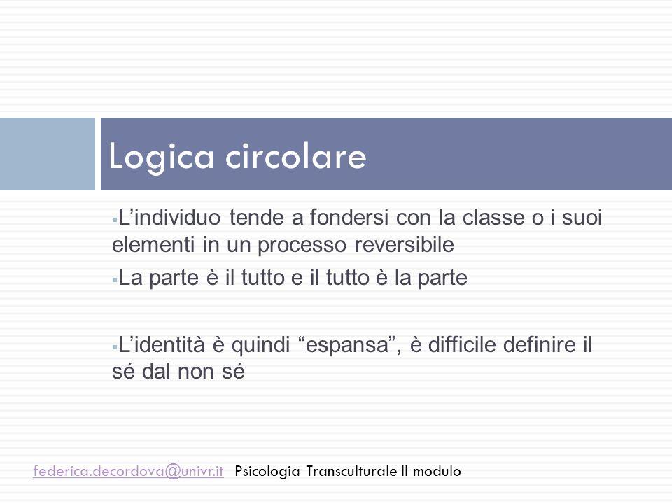 Logica circolare L'individuo tende a fondersi con la classe o i suoi elementi in un processo reversibile.