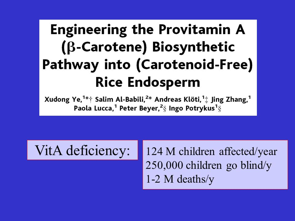 VitA deficiency: 124 M children affected/year