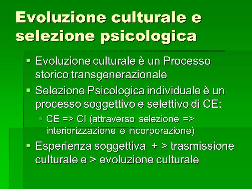Evoluzione culturale e selezione psicologica