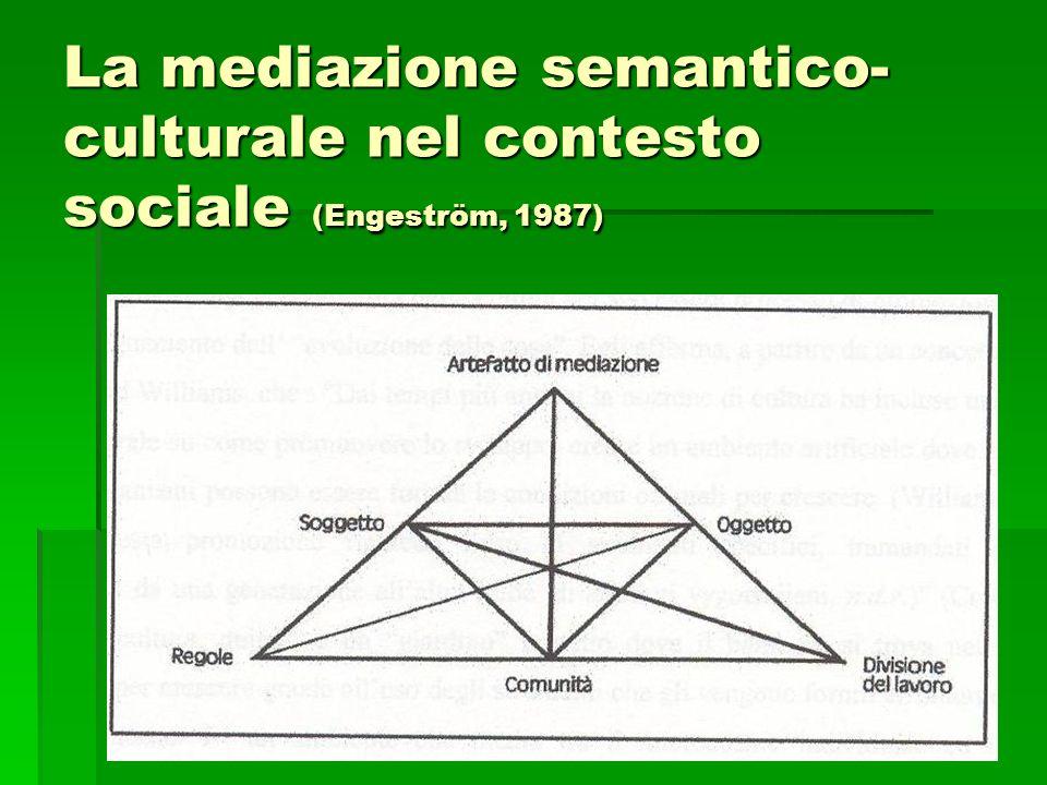 La mediazione semantico-culturale nel contesto sociale (Engeström, 1987)