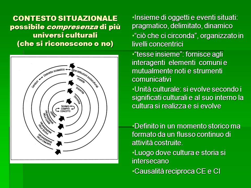 Insieme di oggetti e eventi situati: pragmatico, delimitato, dinamico