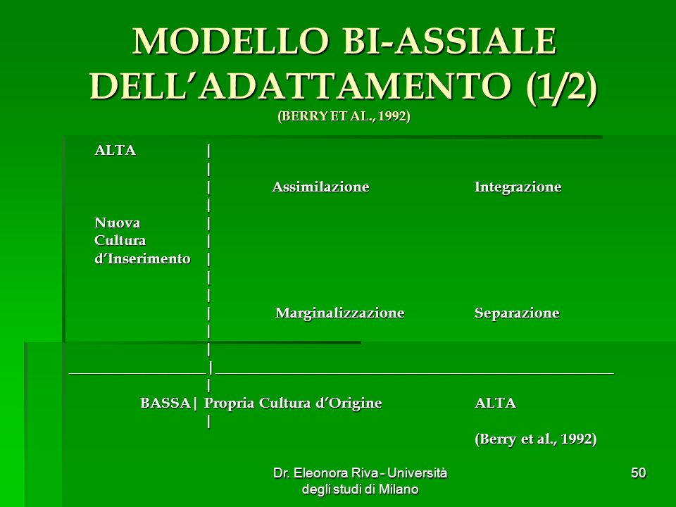 MODELLO BI-ASSIALE DELL'ADATTAMENTO (1/2) (BERRY ET AL., 1992)