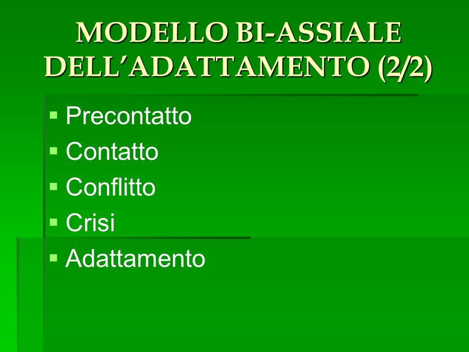 MODELLO BI-ASSIALE DELL'ADATTAMENTO (2/2)