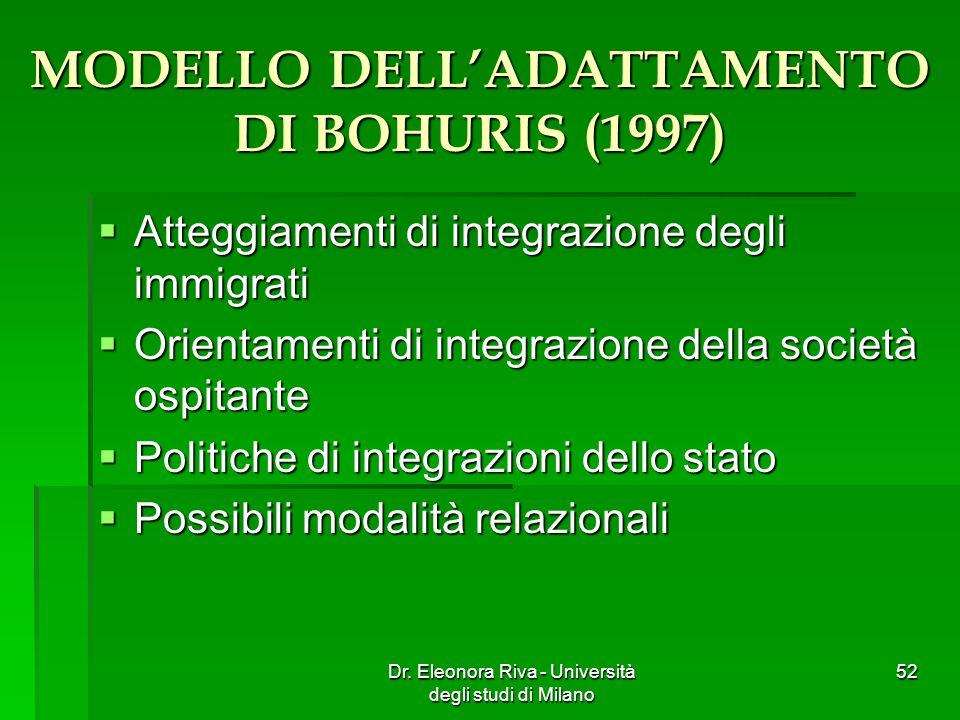 MODELLO DELL'ADATTAMENTO DI BOHURIS (1997)