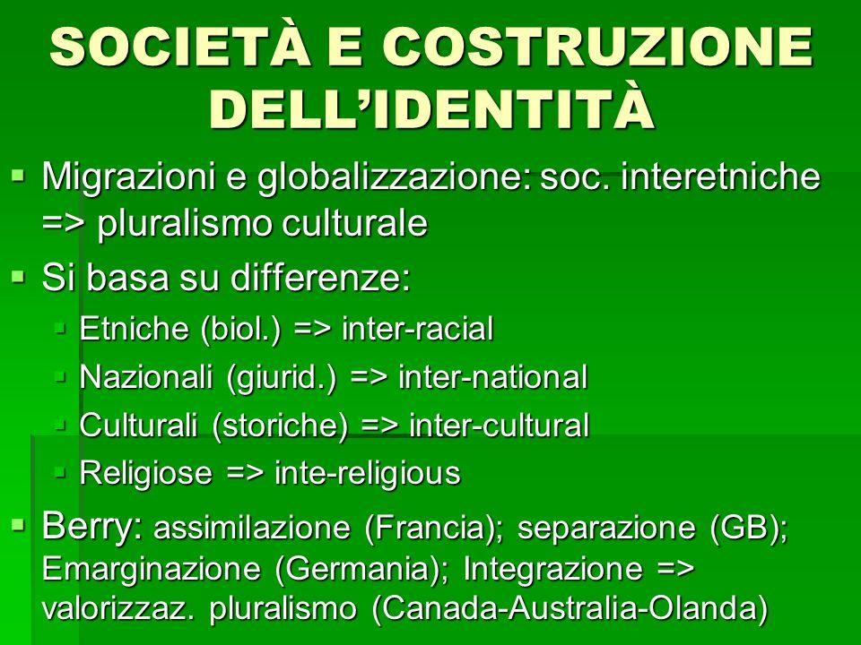 SOCIETÀ E COSTRUZIONE DELL'IDENTITÀ