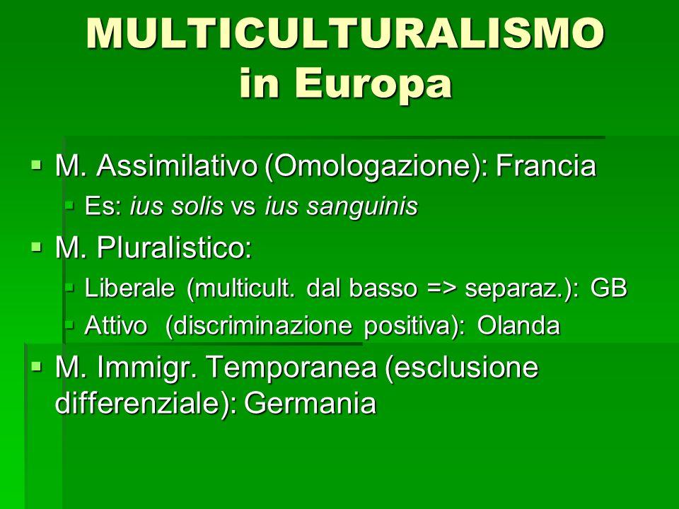 MULTICULTURALISMO in Europa