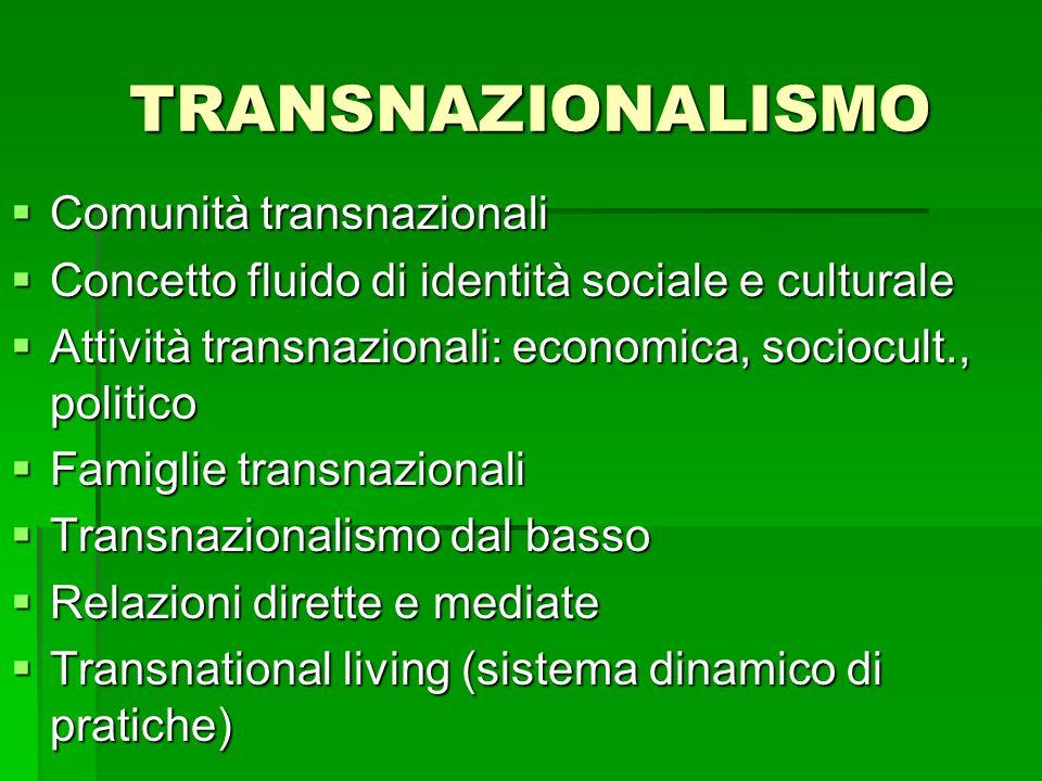 TRANSNAZIONALISMO Comunità transnazionali