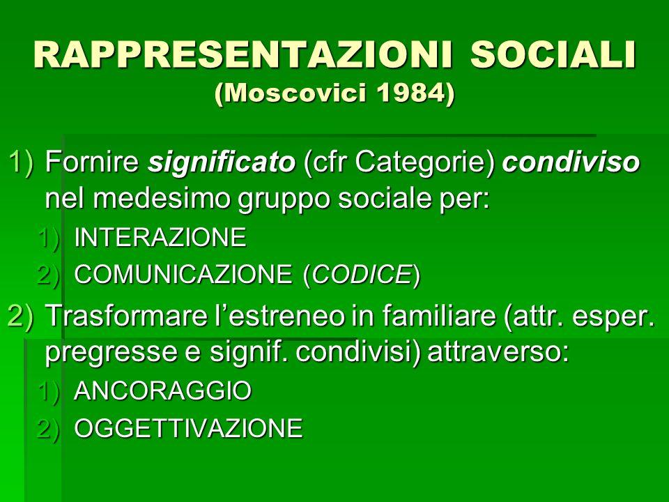 RAPPRESENTAZIONI SOCIALI (Moscovici 1984)