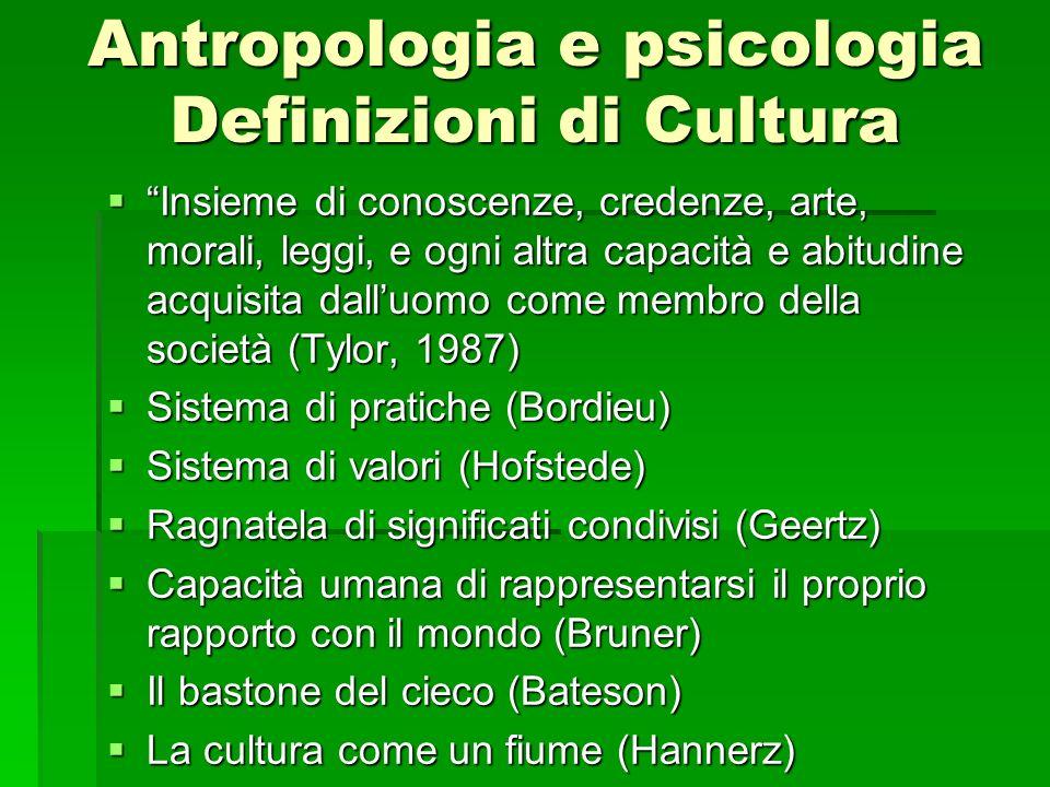 Antropologia e psicologia Definizioni di Cultura