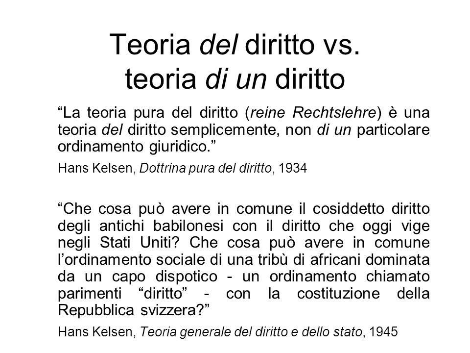 Teoria del diritto vs. teoria di un diritto