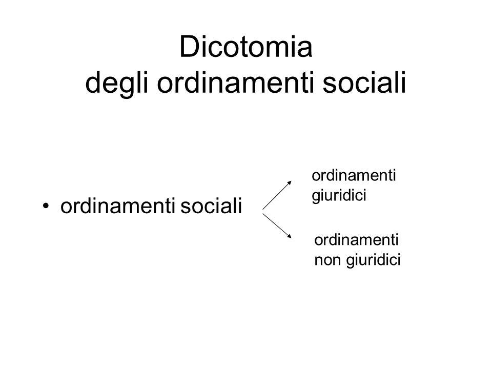 Dicotomia degli ordinamenti sociali