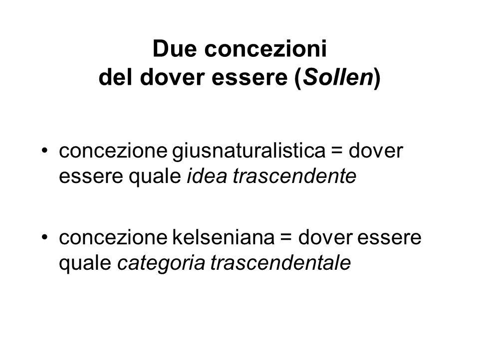 Due concezioni del dover essere (Sollen)