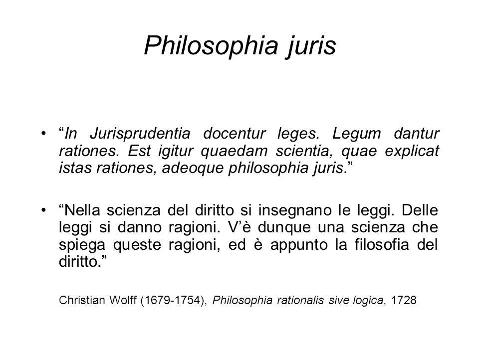 Philosophia juris