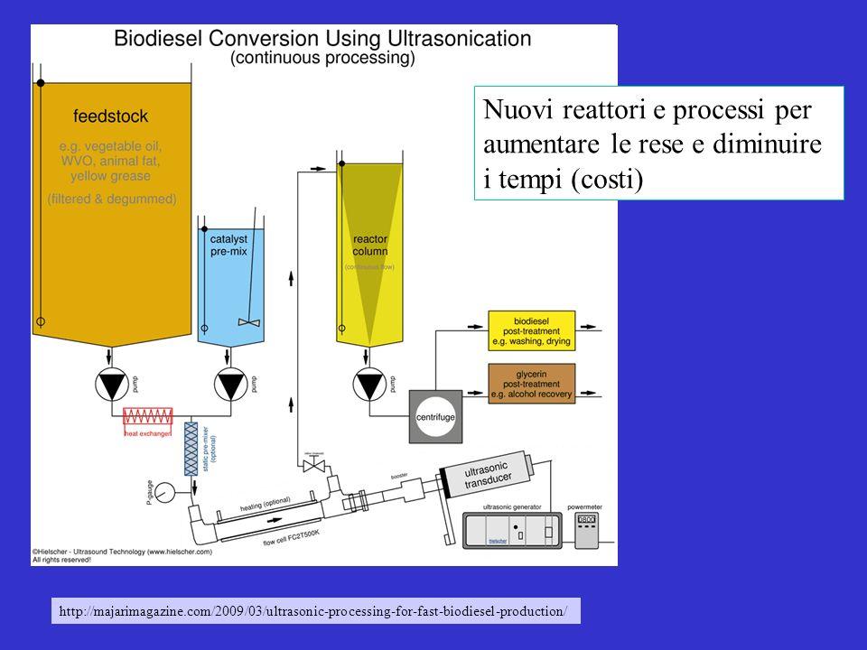 Nuovi reattori e processi per aumentare le rese e diminuire i tempi (costi)